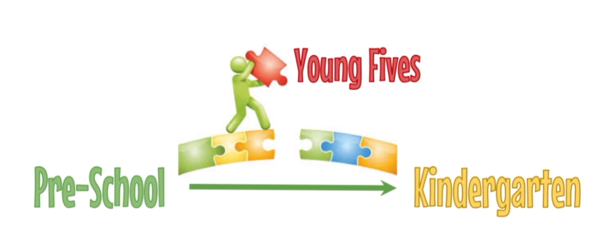 Pre-School Young Fives to Kindergarten